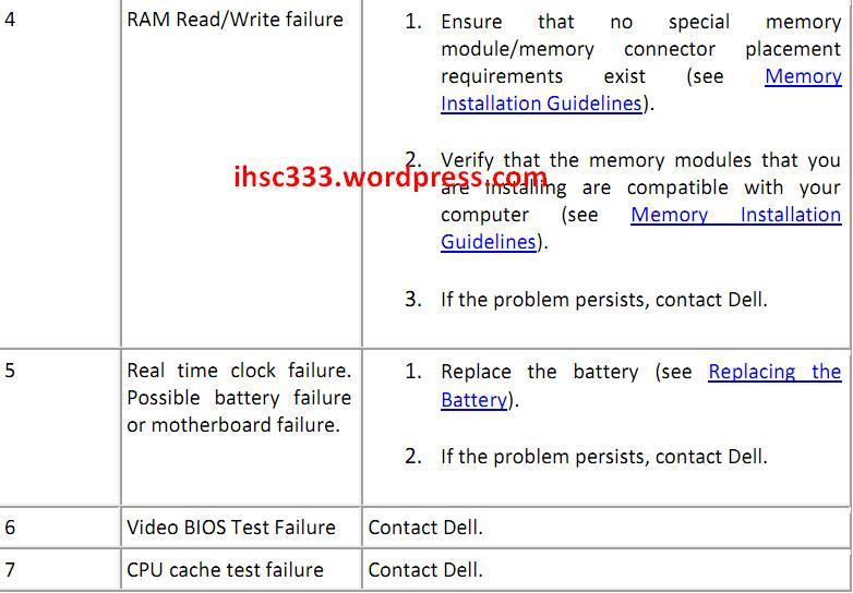 Menangani RAM Dengan Mendengarkan Kode Beep | IHSC NOTEBOOK REPAIR